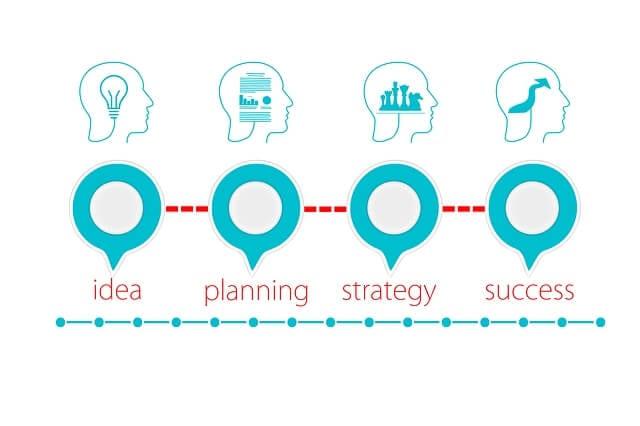 workflow idea, strategie, tecniche e successo nel revenue management